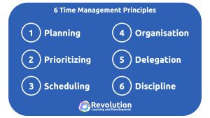 6 Time Management Principles
